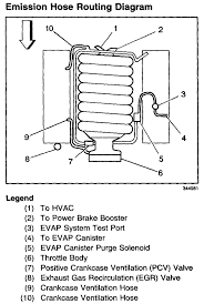 1999 ls1 engine diagram 1999 wiring diagrams