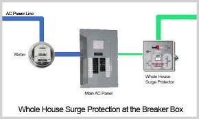 breaker box surge protector. Wonderful Surge Whole House Surge Protection Intended Breaker Box Protector