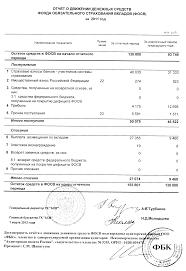 Отчет государственной корпорации агентство по страхованию вкладов  Примечания к финансовой отчетности5