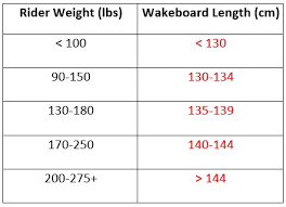 Wakeboard Height Size Chart Wakeboard Size Chart Buyers Guide North Point