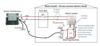 electrical wiring what are the basic principles of domestic mains here is fault 3 which is similar to fault 2