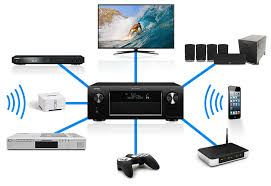 sound system components. how to choose the best surround sound receiver system components d