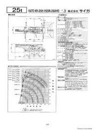 Load Chart Crane 25 Ton Kato Rough Terrain Cranes Kato Specifications Cranemarket