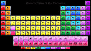 Printable Periodic Table Of Elements With Names Printable Periodic Table Elements 2016 2017 Colorful Periodic Table