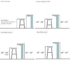 Stool height for 36 counter Standard Stool Height For 36 Inch Counter Stool Height For Inch Ta Bar Stool Height 36 Counter Yesonmeasurehhinfo Stool Height For 36 Inch Counter Ideal Stool Height For 36 Counter