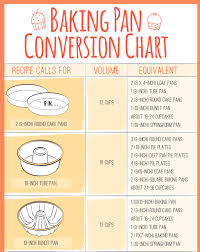 Baking Pan Conversion Chart Helpful Baking Hacks Idreamofsugars