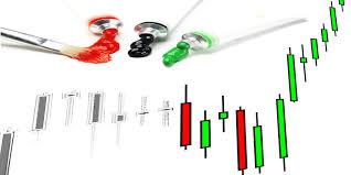 Learning Stock Charts Basics Of Candlestick Stock Charts Trendy Stock Charts