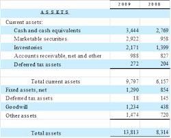 income tax payable balance sheet 8 23 residual operating income reoi