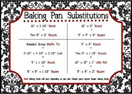 Baking Pan Conversion Chart Baking Pan Substitutions Baking Baking Tips Baking