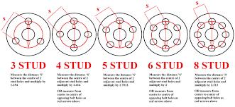 Wheel Stud Diameter Chart Alloy Wheel Fitment Guide 3 4 5 6 8 Stud Hubs Papa