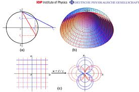 formula sheets for geometry basic formulae and geometry a stereographic projection maps of