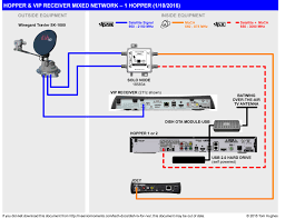 similiar hopper connection diagram keywords dish network hopper connection diagram this image has been resized