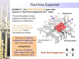 Roof Beam Sizing Chart Using Span Tables As1684 2
