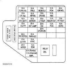 2000 chevy cavalier fuse box 2000 wiring diagrams