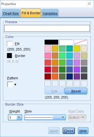 Cannot Add Borders To Bars In Bar Chart Ibm Developer Answers