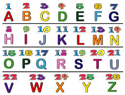 how many letters in the alphabet