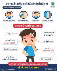 อาการข้างเคียงหลังฉีดวัคซีน... - กรมควบคุมโรค กระทรวงสาธารณสุข