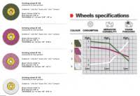Oregon Grinding Wheel Chart Oregon Vs Super Jolly Outdoor Power Equipment Forum