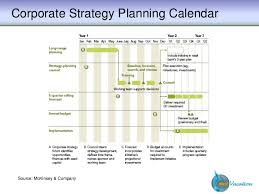 strategic planning frameworks strategic frameworks tools