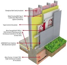 Superb Exterior Insulation Image Gallery Exterior Wall Insulation - Insulating block walls exterior