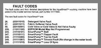 fisher paykel aquasmart top load washing machine error codes fisher and paykel washer new fault codes