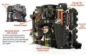 yamaha 225hp wiring diagram wiring diagrams and schematics 89 wiring diagram diagrams and schematics