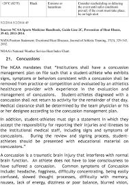 Louisiana College Athletic Training Policy Procedures Pdf