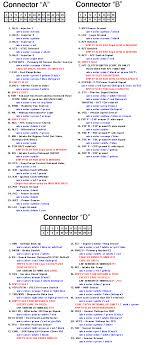 obd0 wiring diagram obd0 to obd1 \u2022 free wiring diagrams life obd0 to obd1 jumper harness instructions at Obd0 To Obd1 Conversion Harness Wiring Diagram