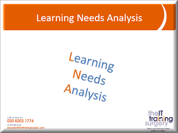 Why Commission A Learning Needs Analysis? - The It Training Surgery