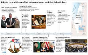 israel palestine conflict timeline fast facts what is the two state solution