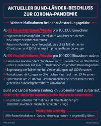 Der aktuell in deutschland geltende lockdown wird bis 14. Corona Regel Details Vom Merkel Gipfel Alle Gegen Soder Laschet Soll Front Gebildet Haben Politik