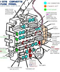 1987 corvette fuse box 1987 wiring diagrams online