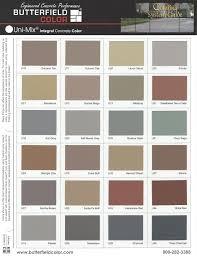 Decorative Concrete Construction Products Consultants Inc