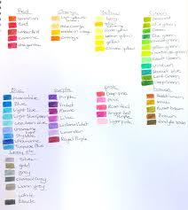 Staedtler Colored Pencils 48 Color Chart Review Colleen Pencils La Artistino Peta Hewitt