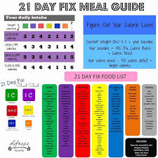 30 Day Beachbody Challenge Chart A Complete Beachbody Program Comparison Which Would