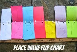 Place Value Flip Chart Teach Beside Me