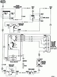 1995 dodge dakota wiring diagram radio wiring diagram 1995 dodge dakota fuse box layout jodebal