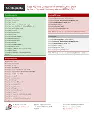 cisco command cheat sheet cisco ios initial configuration commands cheat sheet by tamaranth