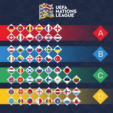Resultado de imagen de uefa nations league