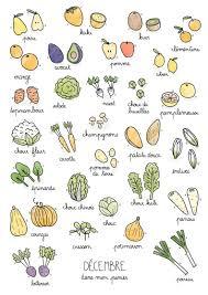 Decembre_blog En Vrac Pinterest Fruits L Gumes De Saison