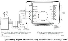 wiring diagram for humidifier search for wiring diagrams \u2022 carrier humidifier wiring diagram at Carrier Humidifier Wiring Diagram