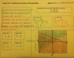 graphing systems of inequalities graphic organizer