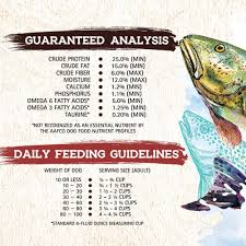 Inception Fish Recipe Dry Dog Food ...