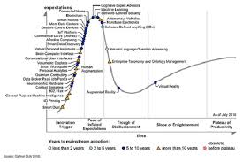 Deep Learning Is Still A No Show In Gartner 2016 Hype Cycle