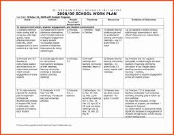 Sample Work Plan 2424 Sample Work Plan Resumete 5