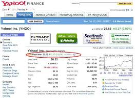 My Recent Stock Quotes Fascinating My Recent Stock Quotes Classy Google Stock Quotes Tsx Price Of