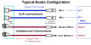 shavano music online using audio stage snakes 4 connection snake diagram