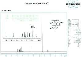 Nmr Reading Chart Explained Chart Of 1 H Nmr For Compound 4 Download