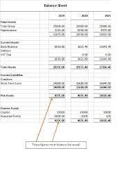 Online Balance Sheet Online Training To Create Financial Projections For Your