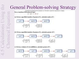 me cchapter   61 4 5 calculations using the chemical equation general problem solving strategy